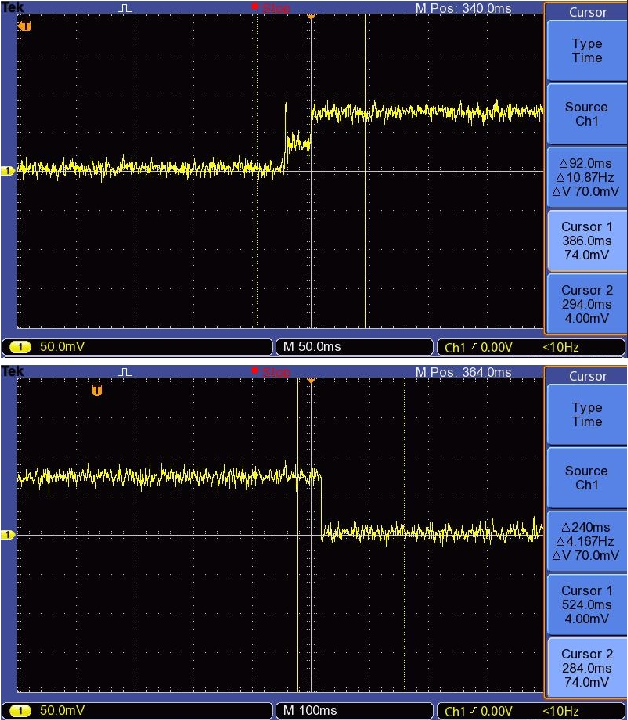 Figure 4 from The Smart Doorbell: A proof-of-concept