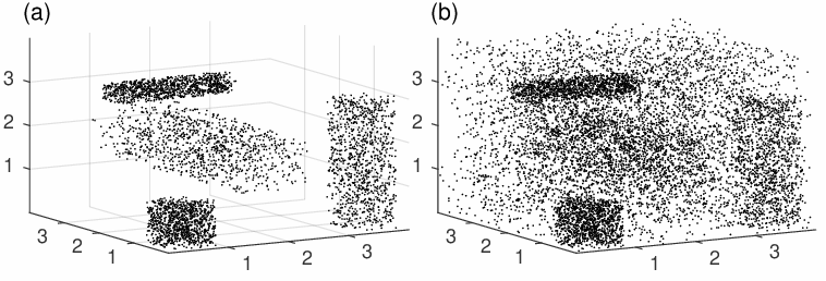 Figure 3 for LAAT: Locally Aligned Ant Technique for detecting manifolds of varying density