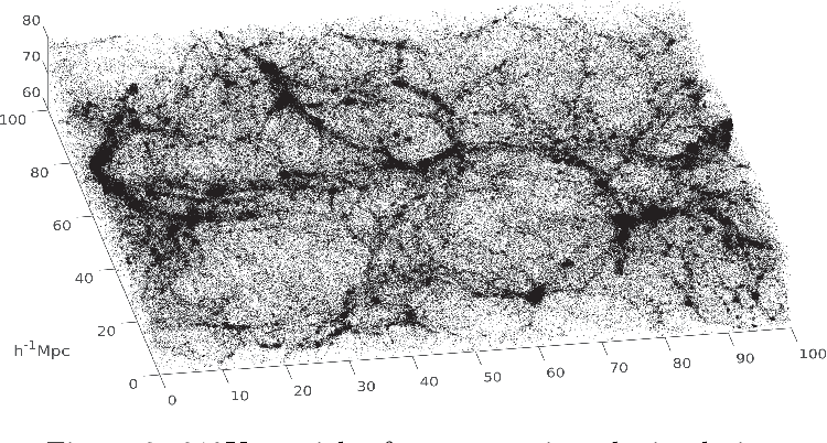 Figure 4 for LAAT: Locally Aligned Ant Technique for detecting manifolds of varying density