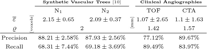 Figure 2 for VTrails: Inferring Vessels with Geodesic Connectivity Trees