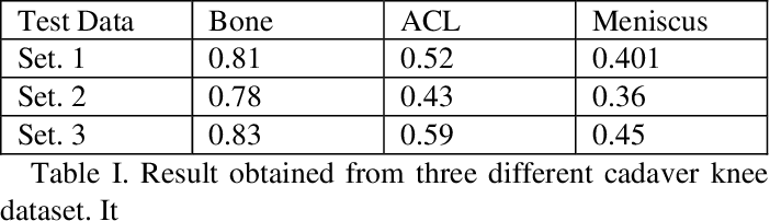 Figure 1 for Arthroscopic Multi-Spectral Scene Segmentation Using Deep Learning