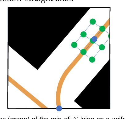 Figure 3 for PrognoseNet: A Generative Probabilistic Framework for Multimodal Position Prediction given Context Information