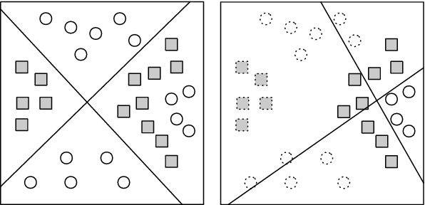 Figure 1 for A Dynamic Boosted Ensemble Learning Method Based on Random Forest