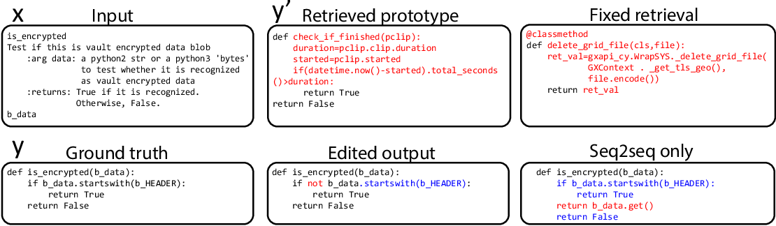 Figure 3 for A Retrieve-and-Edit Framework for Predicting Structured Outputs