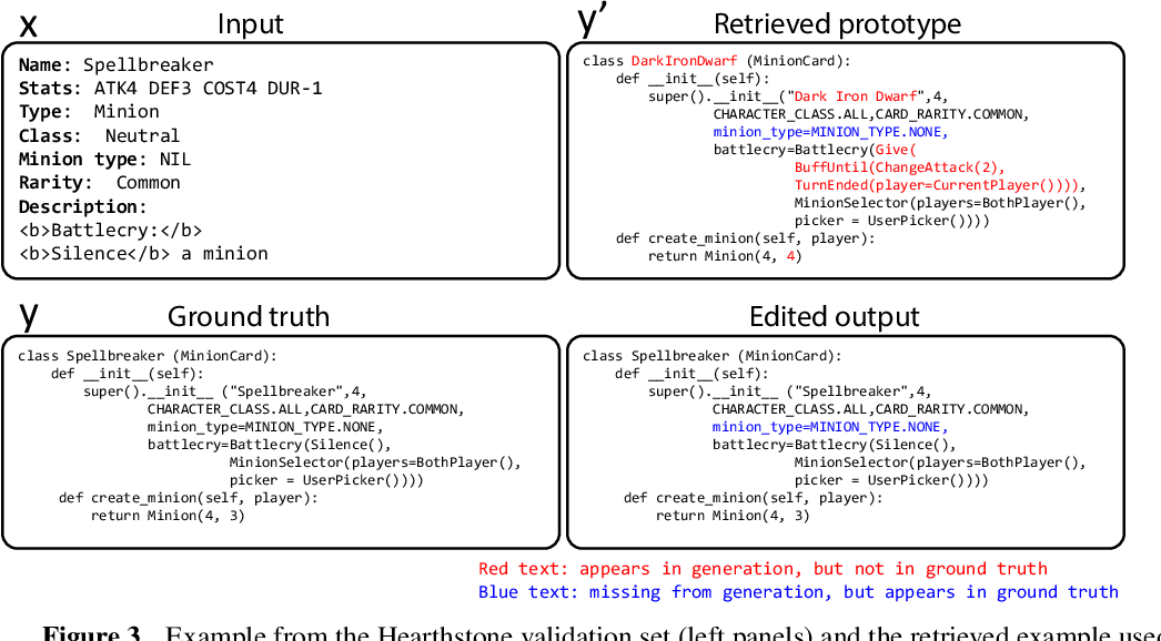 Figure 4 for A Retrieve-and-Edit Framework for Predicting Structured Outputs