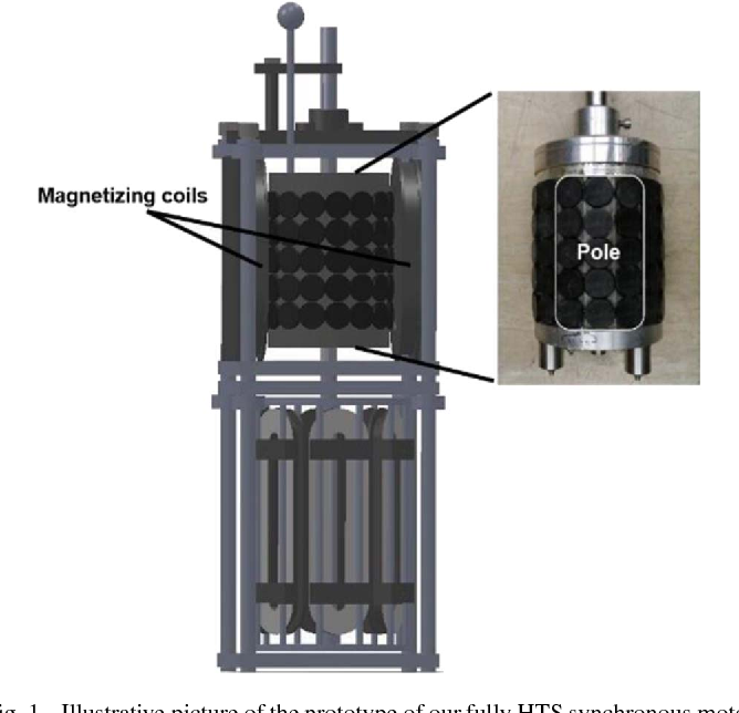 Study of the pulsed field magnetization strategy for the figure 1 altavistaventures Images