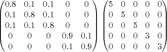 Figure 1 for Linguistic Geometries for Unsupervised Dimensionality Reduction
