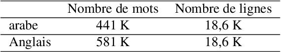 Figure 3 for Système de traduction automatique statistique Anglais-Arabe