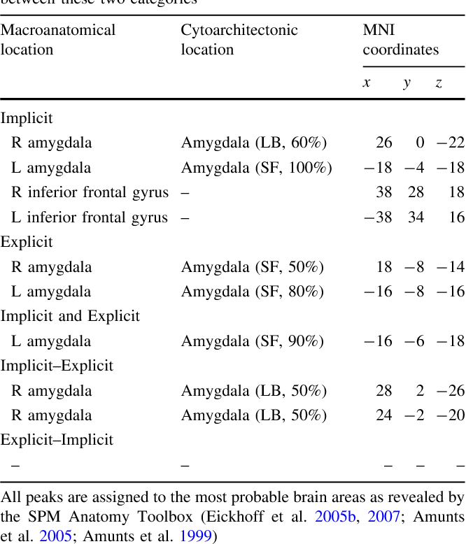Ale Meta Analysis On Facial Judgments Of Trustworthiness And