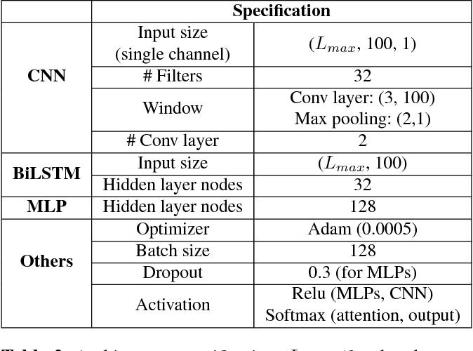 Figure 3 for Speech Intention Understanding in a Head-final Language: A Disambiguation Utilizing Intonation-dependency