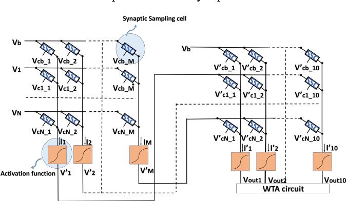 Figure 2 for Memristor-based Synaptic Sampling Machines