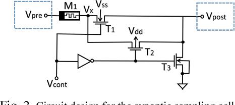 Figure 4 for Memristor-based Synaptic Sampling Machines