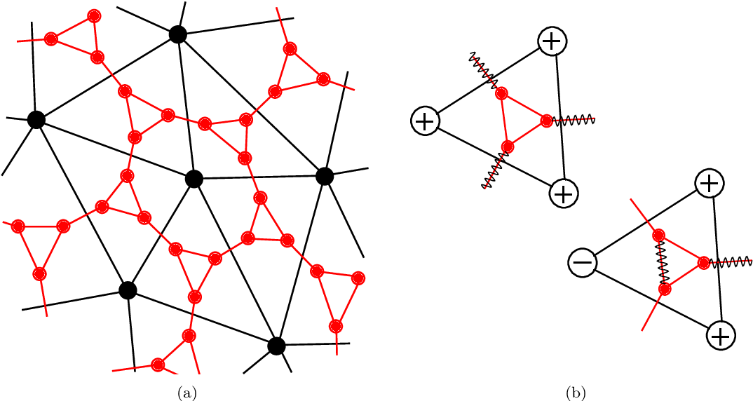 Figure 1 for Inference and Sampling of $K_{33}$-free Ising Models
