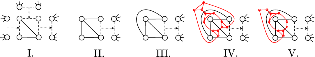 Figure 3 for Inference and Sampling of $K_{33}$-free Ising Models