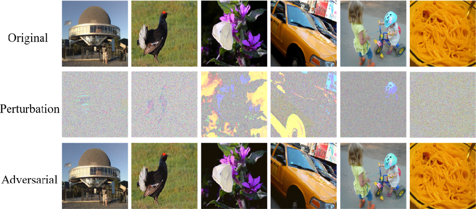 Figure 1 for Black-box Adversarial Sample Generation Based on Differential Evolution