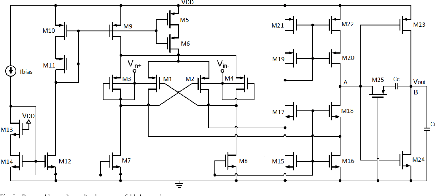 A 45nm Ultra Low Power Operational Amplifier With High Gain And Op Amp Circuit Figure 5