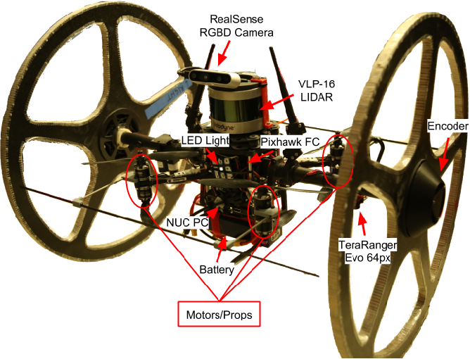 Figure 1 for Autonomous Hybrid Ground/Aerial Mobility in Unknown Environments