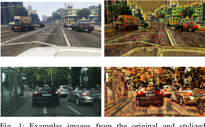 Figure 1 for Texture Underfitting for Domain Adaptation