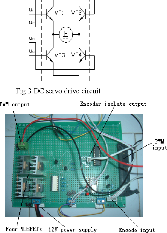 DC Servo Motor PID Control in Mobile Robots with Embedded DSP ...