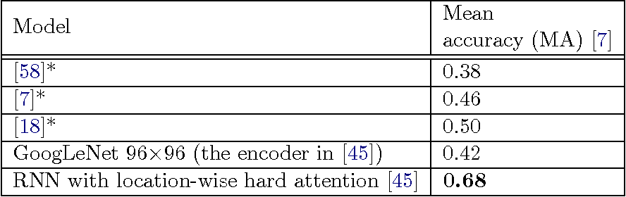 Figure 4 for Survey on the attention based RNN model and its applications in computer vision