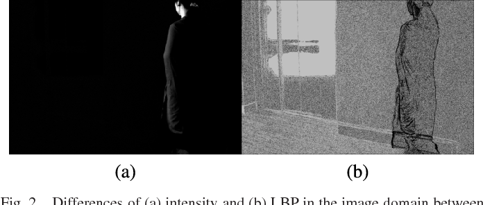 Figure 2 for A Fusion Framework for Camouflaged Moving Foreground Detection in the Wavelet Domain