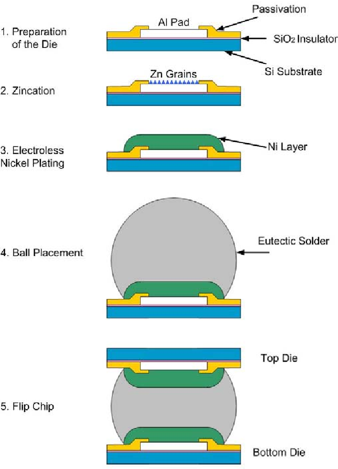 Figure 2 from The impact of zincation on the electroless nickel UBM