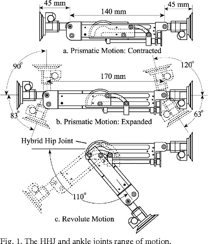 Design modeling control and evaluation of a hybrid hip joint figure 1 ccuart Gallery