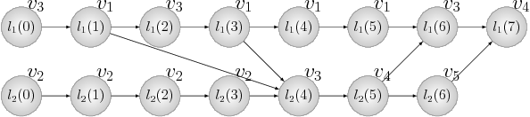 Figure 3 for Multi-Agent Path Finding with Delay Probabilities