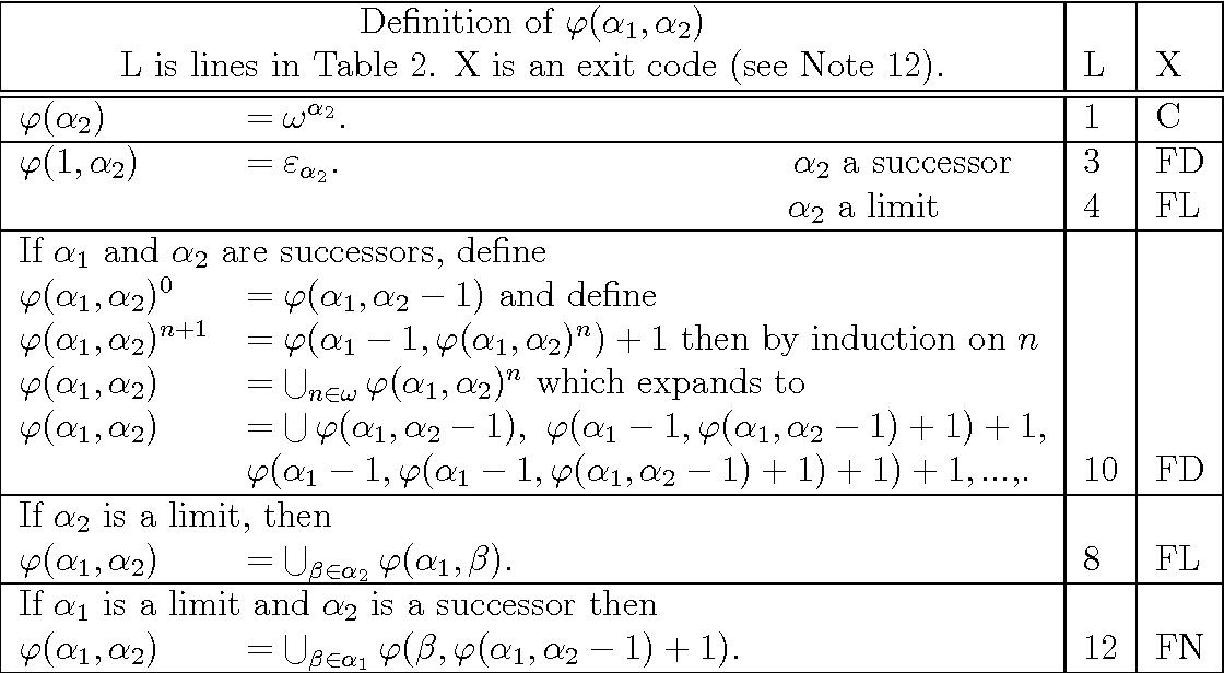 An Overview Of The Ordinal Calculator Semantic Scholar