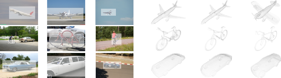 Figure 3 for Few-Shot Object Detection and Viewpoint Estimation for Objects in the Wild
