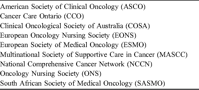 Table 1 The nine oncologic organizations officiallyinvolved in the antiemetic guideline process