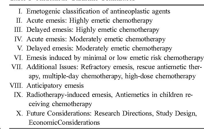 Table 3 Antiemetic Guideline Committees