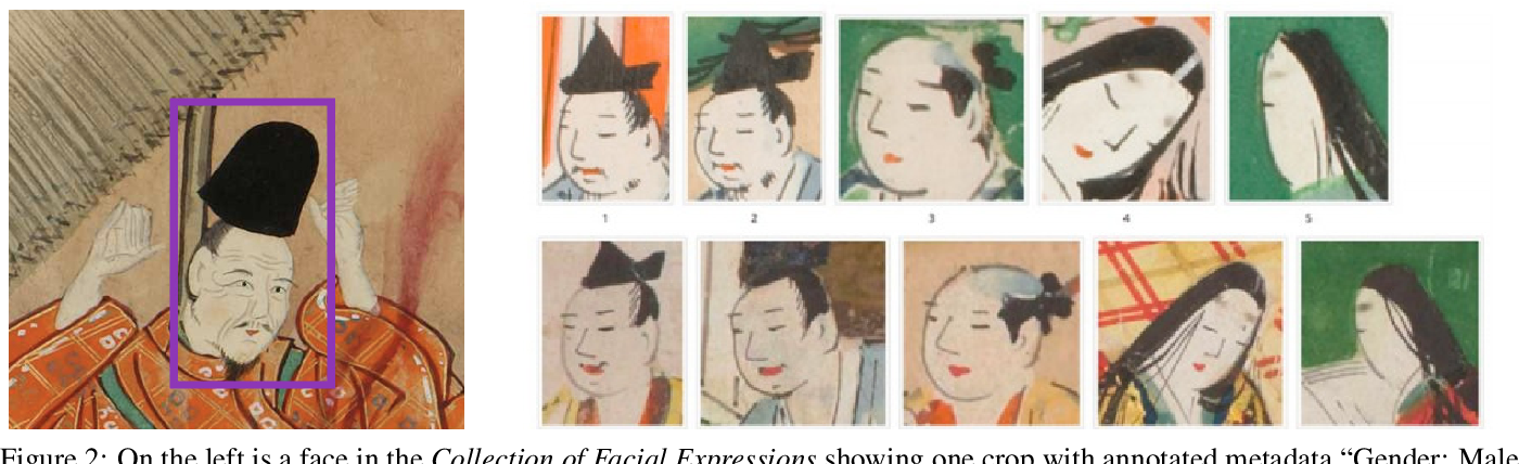 Figure 3 for KaoKore: A Pre-modern Japanese Art Facial Expression Dataset