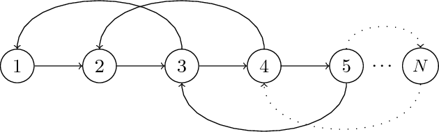 Figure 2 for Preference fusion and Condorcet's Paradox under uncertainty