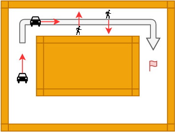 Figure 2 for Runtime Interchange for Adaptive Re-use of Intelligent Cyber-Physical System Controllers