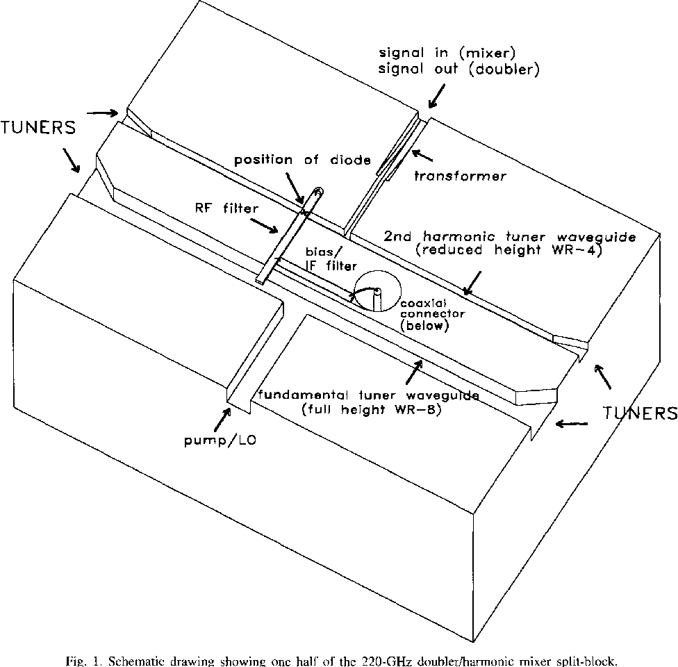 A Novel Split Waveguide Mount Design For Millimeter And Full Wave Frequency Doublers Using Diode Transformer Circuit Diagram Submillimeter Multipliers Harmonic Mixers Semantic Scholar