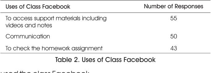 PDF] Let's Face It: Integrating Facebook in a Precalculus