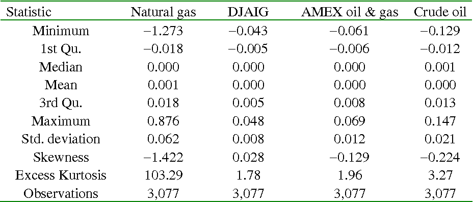 Table 1 from Forecasting commodity prices by classification