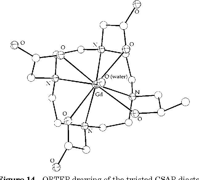Figure 14 From Gadoliniumiii Chelates As Mri Contrast Agents