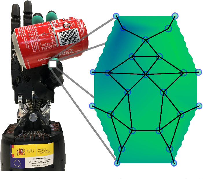 Figure 1 for TactileGCN: A Graph Convolutional Network for Predicting Grasp Stability with Tactile Sensors