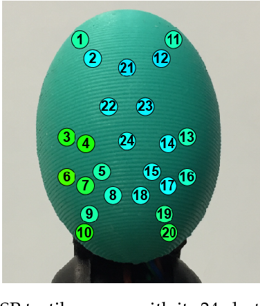 Figure 3 for TactileGCN: A Graph Convolutional Network for Predicting Grasp Stability with Tactile Sensors