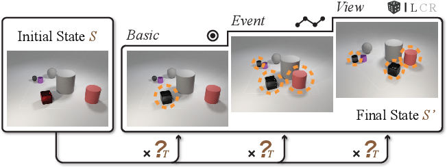 Figure 1 for Transformation Driven Visual Reasoning