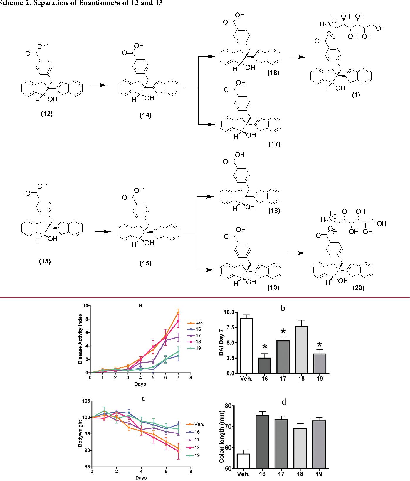 6 Methylaminohexane 12345 Pentanol 4 1S2S 1 Hydroxy 2 3 Dihydro 1H1H 22 Biinden Ylmethylbenzoate PH46A A Novel Small Molecule With