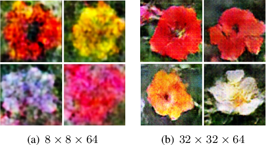 Figure 2 for Auto-Embedding Generative Adversarial Networks for High Resolution Image Synthesis