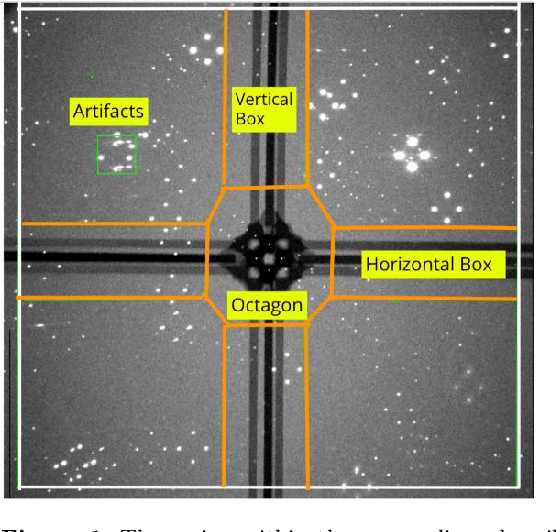 Figure 1 for Eliminating artefacts in Polarimetric Images using Deep Learning