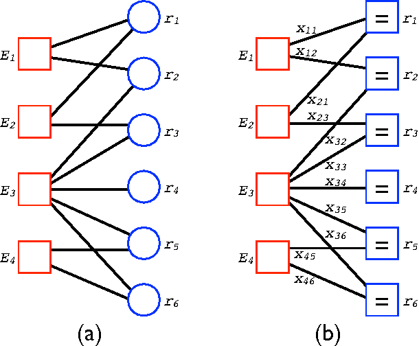 Figure 1 for An Improved Three-Weight Message-Passing Algorithm