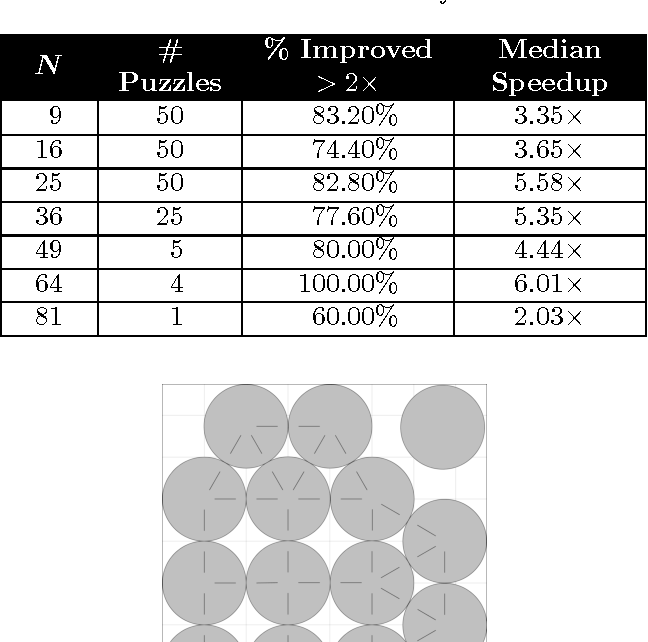Figure 2 for An Improved Three-Weight Message-Passing Algorithm