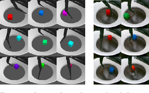 Figure 1 for On the Transfer of Disentangled Representations in Realistic Settings