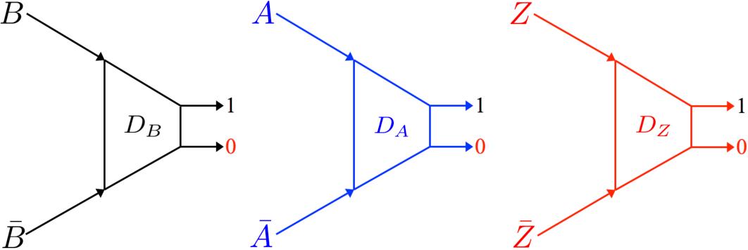 Figure 4 for XOGAN: One-to-Many Unsupervised Image-to-Image Translation