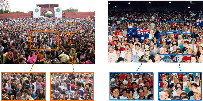 Figure 1 for Stacked Pooling: Improving Crowd Counting by Boosting Scale Invariance